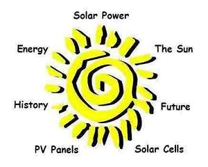how to write an essay on solar energy com essay about solar energy