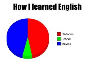 english for esl