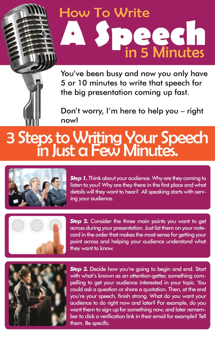 how to write a speech about yourself