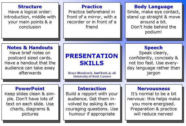 parts of presentation