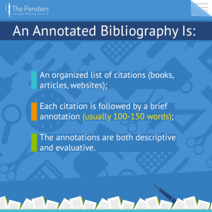 annotated bibliography definition